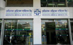 Medinova Medical Services Ltd